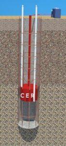 Fig. 03 - PCE – Bidirecional – Instalação da Célula – CER e Tubulações de medição e pressão/Injeção